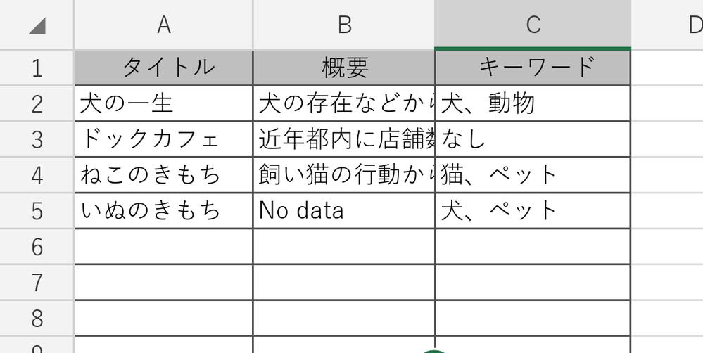 エクセルvbaでフィルターを操作するプログラムを作っています。 以下のような表に対して、タイトル、概要もしくはキーワードに「犬」が含まれる行を抽出したいです。 よろしくお願いします。