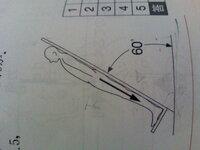 傾斜台の力についての質問です。 傾斜角度が60°の人の体重をWとすると足底にかかっている力を求める際に、F=sin60°×Wとなるのはなぜですか? sinθを用いる理由はなぜなんでしょうか。cosθでは求めることはできないのでしょうか?