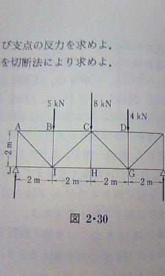 buttimath,工業力学,解き方,frjfs790,モーメント,圧,Fcd Fcg Fhg