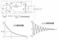 ●知恵コイン100枚 過渡現象について。 コイル、コンデンサー、抵抗からなるCR直列回路、LCR直列回路の充電、放電特性をオシロスコープで観測しました。 CR直列回路での測定では、コンデンサーに電荷を充電した後、放電しました。下の回路図のスイッチSW1をAからBに倒した瞬間、オシロスコープに現れた波形が下のグラフ(CR直列回路)です。  LCR直列回路での測定では、回路に低周波発振器を接...