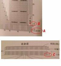 【画像追加】編み図の横に書かれている矢印(←や→)の読み方について教えてください。 編み物は10年ぶり位なのですが…。 以前は、かなりいい加減な方法でセーターやらマフラーを作っておりまして、その時は考えな...