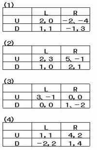[至急]純粋戦略ナッシュ均衡の問題教えてください。 次の(1)~(4)のゲームの、純粋戦略のナッシュ均衡を以下の選択肢から選び記号で答えなさい。(複数あてはまる場合もある) UDはプレイヤーAの戦略、LRはプレイヤーBの戦略をあらわし、利得は左側A、右側がBのものである。  選択肢:(ア) (U.L) (イ) (U.R) (ウ) (D.L) (エ) (D.R) (オ) (存在しない)...