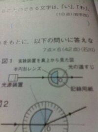 問題 半円形レンズを時計まわりに回転すると平らな面での屈折角がある角度に達するとき全反射になる。その角度は何度か。  誰か教えてください。