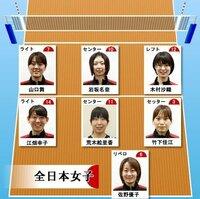 ■ミドルブロッカーの表と裏って? ミッドルブロッカーの2つのポジションを表と裏と表現しますが、 全日本女子の荒木選手と岩坂選手とどっちのポジションが表ですか?  井上香織、大友愛選手は、それぞれ表で...