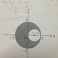 数学の問題です。 図のような黒い部分を表す領域はどうなるのでしょうか? 小さい丸、大きい丸の式を出した後が分かりません。 途中式を教えていただけると嬉しいです。