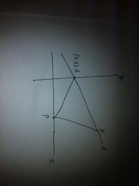[大至急]AP+BPの長さが最も短くなるとき、点Pのx座標をおしえてください 解説もお願いします
