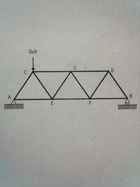 トラスの基礎問題で質問があります。 解き方を順を追って教えてくれると助かります。 問題は 図に示す一辺が1mのトラスについて次の設問に答えなさい。 (1)支点A,Bにおける反力を求めなさい。 (2)部材GEの内力を引っ張りを正として求めなさい。