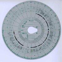 タコグラフの見方を教えて下さい。  一番外側の時刻とその内側の速度は分かるんですが、速度の内側の太い線のようなものとギザギザになっているものは、何を表していますか?