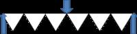 ワーレントラス 計算 ワーレントラス(正三角形)の計算で悩んでいます。 中央矢印にNの荷重がかかったとき、このトラスにかかる最大の力はいくらになるでしょうか? 支点反力をN/2で計算したのですが、左右対称でなかったり、引張力と圧縮力がN」を超えたりしてしまいます。 ただの計算ミスなのでしょうか。回答お願いします。  ※節点法で計算しています