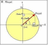 ローレンツ変換から、GPS衛星の時計の遅れと光速度不変の原理を導く方法を教えて下さい。先日、ローレンツ変換についてご指導頂いたのですが、良く理解出来ませんでした。その内容は、以下の通りです。 >地上か...