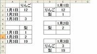 エクセル数式について質問です 図のような表で D2・D3・E2・E3 D6・D7・E6・E7 D10・D11・E10・E11 に入る数式を教えて頂けますでしょうか なお 1月2日のように 空白のときは上に詰めるように 出来ればと考えています  よろしくお願いします