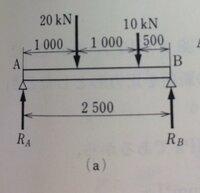 設計についての質問です 図のはりを幅60mm、高さ200mmの長方形断面でつくった。はりに生じる最大曲げ応力を求めよ。 解き方がわかりません教えてくださいお願いします!