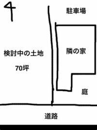 隣の新築が南前の位置。 南道路の土地を検討中です。東側にもこれから家が建つそうで、北側に駐車場と玄関で家は南前寄りになります。 それ以外は問題ない土地なので悩んでいます。 間取りで日当たりはなんとかな...