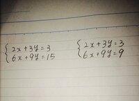 連立方程式の解なしについての質問です。  二つの連立方程式はどちらとも解なしなんですが、解なしのそれぞれの違いを詳しく教えてください。
