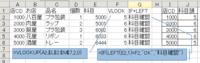 VLOOKUP+IF+LEFT関数のネスト  仕事で使うデータでお店CDから科目CDの不一致確認をしたい  画像キャプチャで簡単な疑似表を作ったのでそれをみれればいいけど 潰れてそうな気がするので同じものを文章にします。  例えば八百屋=店CD1000 科目に使う頭の数字は5  肉屋=店CD2000 科目に使う頭の数字は6  服屋=店CD3000 科目に使う頭の数字は6といっ...