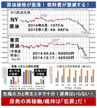 『原油価格はもう上がらない! 20ドル台まで下落も! 中原元日銀委員』2015/1/6  → 半年前に107ドルだったものが、20ドル台まで下落したら、1/2どころか1/3になってしまう。 ⇒ 中東産原油価格に連動している日本の長期契約のLNG輸入価格は、 ・1/3になる? ・原油価格の下落の2~3ヶ月遅れでLNG価格が下落する? ・石炭と同等もしくはそれ以下になる?  ⇒...