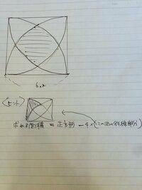 上の正方形の斜線部分の面積の求め方を教えてください!!