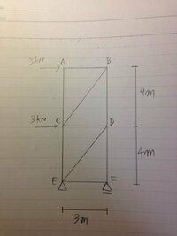 写真のトラス構造の軸力を求める問題について質問です 節点法で求めるんですが B点の求め方の答えを見たら  ΣX=3-3/5NBC=0 ΣY=-NBD-4/5NBC=0  という式の立て方だったのですが 3/5と4/5と言う値はどうやって出したのですか?