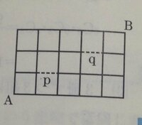 確率:図のようなp.qが通れない道をAからBまで行くことを考えた時、最短経路の数はいくつあるか。 という問題がわかりません。 答えでは、Cをつかってpを通る場合やqを通る場合を計算して全体から引いているのです...
