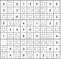 ナンプレの解き進め方を教えてください。   『超トク盛り!絶品ナンプレ500vol.3』 というのにある問題です。431番。   背理法は使わずに論理的に解ける問題だそうです。 同じレベル設定のをいくつか解いているのですが  この問題と次の432番が解けず飛ばしています。   答えは載っているので自分で埋めた数字が 間違っていないことは確認済みです。  次にどこをどう考え...