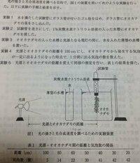 この問題なのですが、なぜオオカナダモを浸した水槽と光源の間に薄型の水槽を置いたのですか?