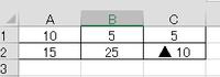 エクセル2013 マイナスの結果を三角で表し、なおかつ赤字に変更したいのです  セルC1に、=A1-B1が入力してあります。 セルC1は書式設定でマイナスは三角になるようになっています。 この、マイナスになったものを赤字に自動で変わるようにしたいのです。 よろしくお願いします。