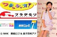 昨年末に発表された『好きな女子アナランキング』で、圏外からいきなり5位に食い込んで注目されている女性アナウンサー。 最近では、他局の男性アナウンサーと真剣交際していることが発覚して、さらに話題になっているとの事です。  http://www.nikkan-gendai.com/articles/view/geino/172696  公私とも、順風に帆を挙げる様子にも思われますが、この...