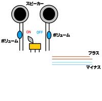 スピーカー2つとオンオフのトグルスイッチの接続について質問です。  スピーカー2つ(それぞれ可変抵抗ボリューム付)を1つの3点トグルスイッチでオンオフを切り替えたいと思っています。 オンで音が鳴る、オフで無音になるようにしたいのです。  図を書いてみましたのでどう接続すればいいのか教えてください。  よろしくお願いします!