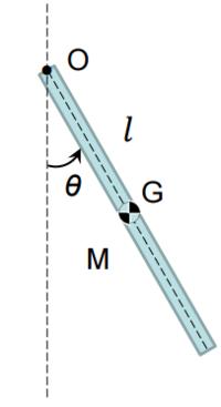 棒状剛体振り子の問題を教えてください。    剛体の細棒の一端を持って、鉛直面内で振動させる場合を考える(図1)。 細棒の質量をM,全長をl、鉛直軸となす角をθとする。 Oは水平固定軸、Gは細棒の重心である。以下の問題に答えよ。    (1) 重心G周りの慣性モーメントをI__Gとして固定軸O周りの回転の運動方程式を導出せよ。   (2) 重心G周りの慣性モーメントI__Gを...