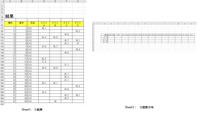 500枚。度数分布表をVBAで作ることは可能ですか?? いま度数分布表を作る必要があるのですが、 分布自体を切り替えられる必要があることから FREQUENCY関数などではなく,VBAで度数分布を作ることを考えています。  画像はシート「①結果」と「③度数分布」なのですが、 シート「②入力」のA5セルにどのテストを分析するかを入力し、 ここからマクロを実行して①から③を埋められる...