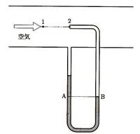 圧力差の式の立て方がよくわかりません 水の密度をρ、空気の密度をρ'とします。 例えば 問題1 U字管マノメータに水を入れて2点の圧力差を測った。 水柱差がhであったとき、2点の圧力差はいくらか 答えは P...