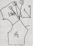 衿つけ線と衿腰と衿の縫った後の出来上がりの角度に関してですが、下記の衿の略図で①・②・③の場合だと、縫った後の衿の出来上が角度ですがア・イ・ウのどれになるのでしょうか? アはフラット、イは45度前後、ウはスタンド(ほぼ直角90度)判る方、詳し方、説明願います。