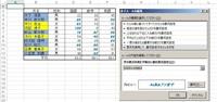 セル範囲D3:F12に次の設定条件による結果が表示されるように条件付き書式を設定しなさい 各教科の点数が、セル範囲D13:F13の各教科の平均点以上のセルにフォント青色系、太字、斜体の効果 上記問題に対し図のような条件付き書式が設定されていますが(解答ってことです) 何故、=D3>=D$13という数式でD列以外列まで条件付き書式が反映されるか理屈がわかりません・・・ どなたか解説...