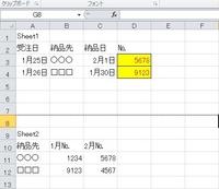 エクセルの表で別シートのデータを表示可能でしょうか  黄色の部分を関数を使って表示したいのですが  Sheet1の納品日で判断してSheet2の1月.2月の№を表示させたい