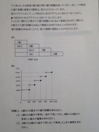 小学生算数です。わかりやすく解説して頂けると助かります。