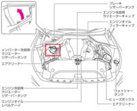 ハイブリッド車の、インバータ冷却用ラジエータリザーバタンク内の冷却水(? )の状態について、皆さまのご見解と知識をご教示頂きますようお願い致します。  車 種: スカイライン(V37)ハイブリッド 4WD 3,...