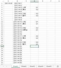 A1にTODAY関数、B列に複数のシートの日付を一度に変更するためDATEVALUE関数で日付が入っており、A1の日付をB列から探しオフセットでC列D列の指定セルに入力されるフォーム(コンボボックス、 テキストボックス)...