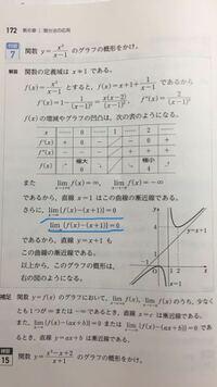 数Ⅲ 微分法の問題です。 グラフを書く際にlimをとると思うのですが下線部の式のy-(x+1)はどこから出てきたのでしょうか?