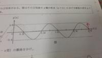 このグラフはX軸上を正の向きに速さ10m/sで進む正弦波です。図はその正弦波のX軸の原点における媒質の変位Yと時間tの関係を表しています。 正弦波のX軸の原点における媒質の速度がY軸の負の向きに最大となる時間を0sから9sの範囲で全て答えよ という問題です。  YXグラフならできるのですが、YTグラフのやり方がわかりません 教えてください