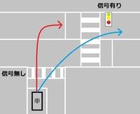 いつも通る道での交通ルールでわからない所がありす。 画のような信号の無い道から信号の有る交差点に右折で進入しようとしています。 信号が赤になって直進する車が止まったので私は赤で書いたラインのように入って停止線で止まって信号が青になるのを待ったのですが、後続の車は青で書いたラインのようにそのまま行ってしまいました。どちらが正しいのでしょうか?  停止線が私から見て左側にあるのならそのまま行...