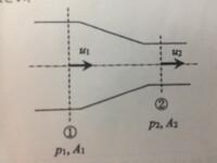 流体力学の問題です。 ノズルの入口と出口の圧力差をマノメータで測定したところ540paであり、ノズル出口に対する入口の流路面積の比が9であった場合を考える。このとき、作動流体は粘性流体で あり、ρ=1.2kg/m3 ただし、u:流速、p:静圧、A:流路断面積、ρ:空気密度を表すものとする。 (1)ノズル出口の流速u2はノズル入口の流速u1の何倍であるか。 (2)ノズルを通過する流れに...
