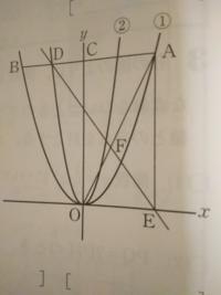 右の図において曲線①は関数y=x²のぐらふであり曲線②は関数y=ax²(a>0) のグラフである。2点A,Bはともに曲線①の点で点Bのx座標は-2であり、線分ABはx軸に平行である。点Cは線分ABとy軸との交点である。点Dは線分ABと曲線②との交点でBD=DCである。また、点Eはx軸上にあり、線分AEはy軸に平行である。原点Oとするとき次のといに答えなさい。 (1)曲線②の式y=ax²のaの...