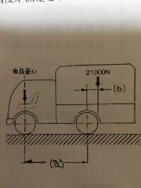 至急 自動車整備関連について質問します。  図のようなトラックについて 積車状態の後軸荷重は何Nか求めよ。  ただし、乗員1人は550Nでその荷重は前車軸の 中心に作用し、積載物による荷重は荷台に 等分布にかか...