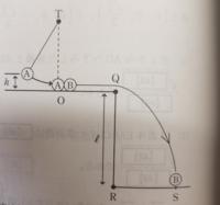 図のように小球Aが支点Tから糸で結びつけ振り子を考える。小球Aを高さhのところから静かに放したところ最下点Oで静止している小球Bに衝突した。QRは高さlの壁になっており,小球Bは床OQを滑ってそのままQから空中...