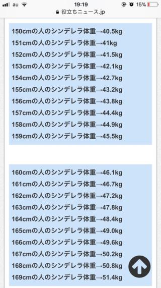 センチ 体重 164 平均