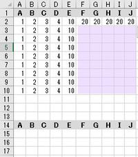 Excel VBAで範囲内のコピーがうまく行きません。  図のように1行目と14行目に項目があります。 A2:J10までがデータ領域になっています。 F2:J2に計算式が入っており、これをF10:J10までコピーをしたいのです。 ただし、A列はA13まで可変します。それに合わせてコピー範囲も可変します。 ------------------------------- Dim Rw...