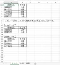 Excelで、得意先と担当者のデータが入った元シートを、担当者ごとのシートに関数で得意先を抽出し、表示させたいと思っています。 毎月元シートに最新のデータを上書きし、担当者ごとのシートに得意先が反映されるようにしたいのですが、可能でしょうか。 (ピボットや、フィルターを使わず、関数のみで)  ぜひお知恵をお借りしたく、宜しくお願いいたします。