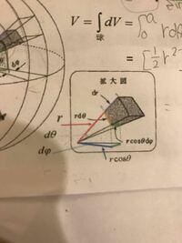 球の体積を積分で求める問題です。 体積素の拡大図なのですが、 rcosθdΦの部分はどう考えればその長さとなるのでしょうか?  多分、rsinθdΦだと4/3πa^3がでてくるのですが、rsinθdΦだった場合もなぜその長さにな...