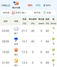 日本気象協会のtenki.jpに明後日19日の予報がこうあるのですが、 深夜3時に21.7℃とあって最高気温が18℃とありますが、深夜帯に高くても昼間の気温を最高気温として取っているのでしょうか? 0 -24時のどこかで記録したらその日の気温となる様な気がしますが・・・