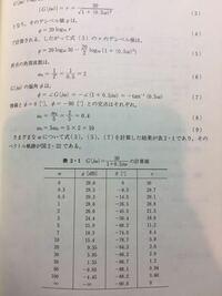 伝達関数 ボード線図 なぜ、 ω = ∞ のとき、 g = -∞ になるのですか? 計算過程教えてください